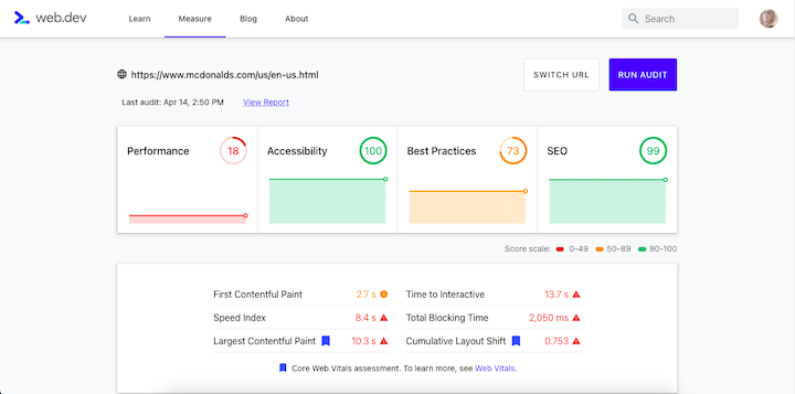Site scan results for McDonald's U.S. website: While Accessibility and SEO show top marks, Performance gets a rating of just 18 out of 100.